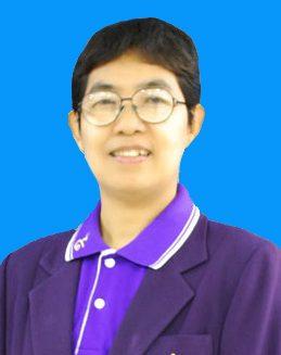 sangwei